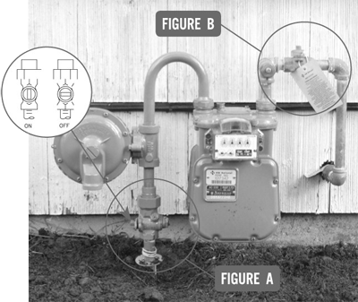 image of a gas meter showing where shutoff valve is